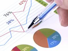 Ativos elegíveis para a carteira de fundos de investimento